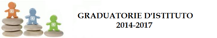 graduatorie-istituto